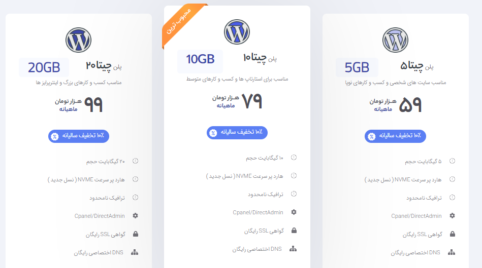 iranserver-wordpress host price
